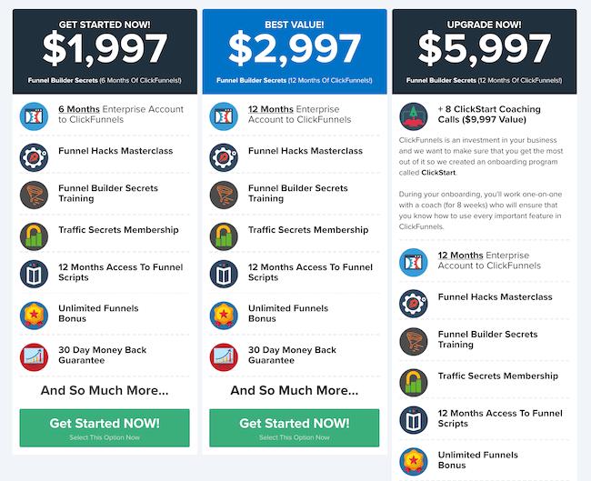 clickfunnels funnel builder secrets pricing