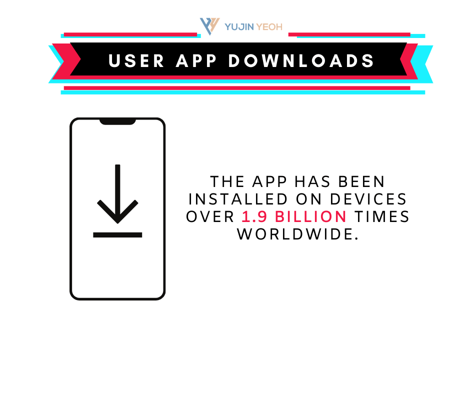 User app downloads - TikTok statistics