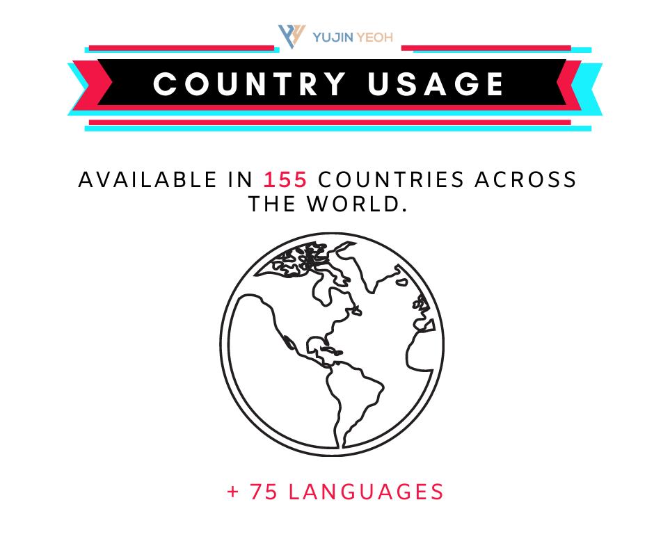 country usage - tiktok statistics